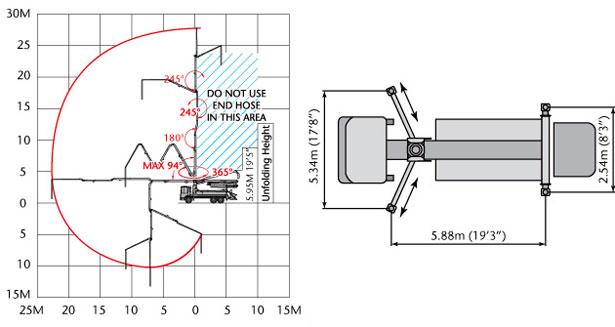 28 meter z-fold boom pump
