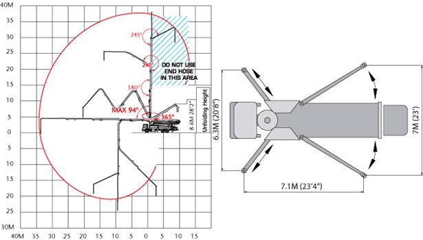 37 meter z-fold boom pump