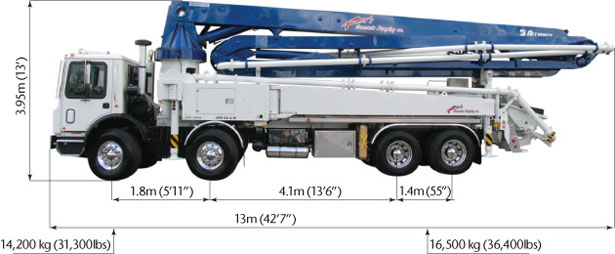 43 Meter 4-Section Boom Pump - Concrete Pump
