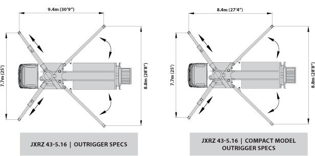 43 Meter 5-section Rz Boom Pump