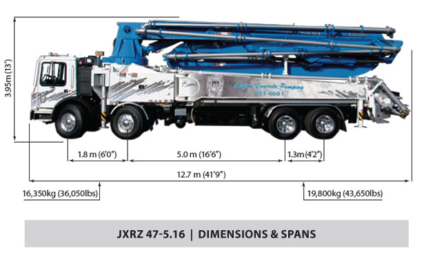 47 Meter 5-section Rz Boom Pump