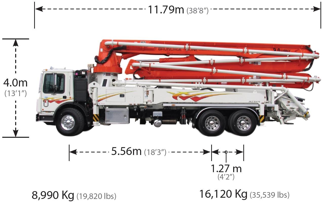 38 Meter Lz
