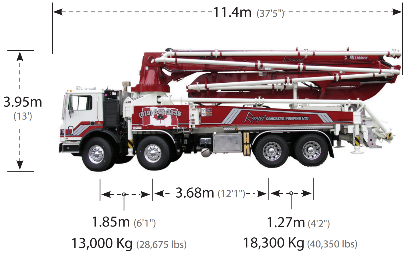 43 Meter 5-Section RZ Boom Pump - Concrete Pump