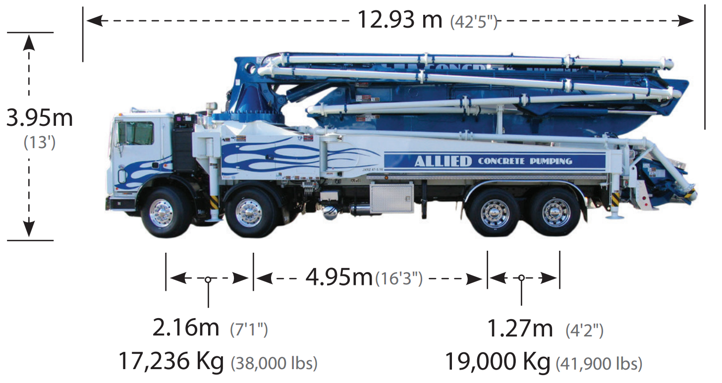 43 Meter 5-Section RZ Boom Pump Measurements - Concrete Pump