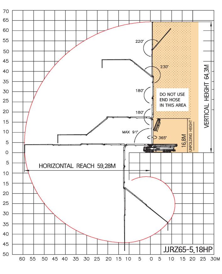 65 Meter 5-Section RZ Boom Concrete Pump | Alliance Concrete