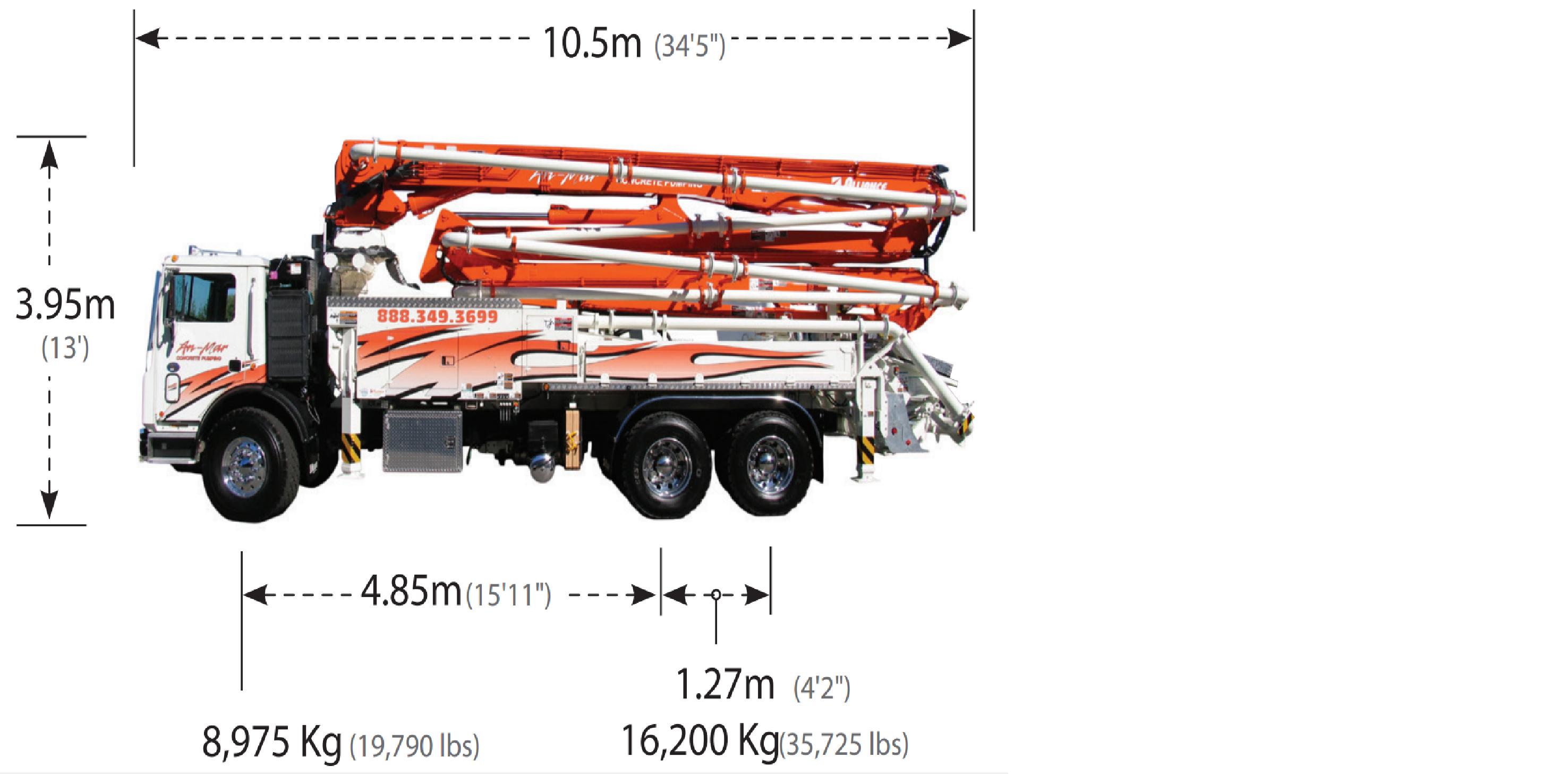 33 Meter Z