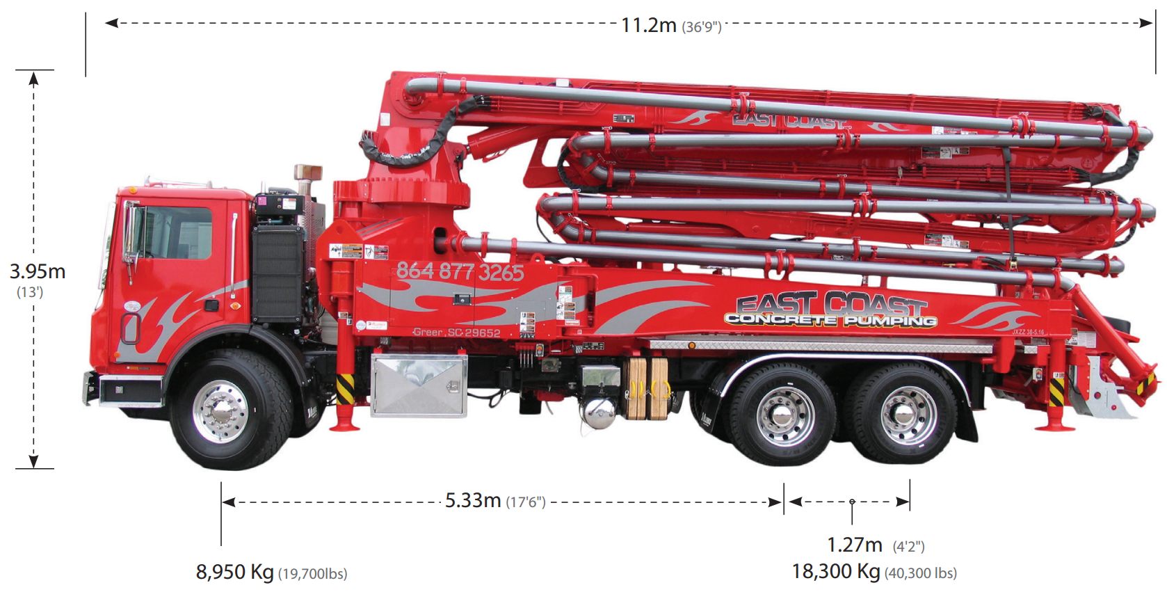 38 Meter 5 Section Boom | Alliance Concrete Pumps